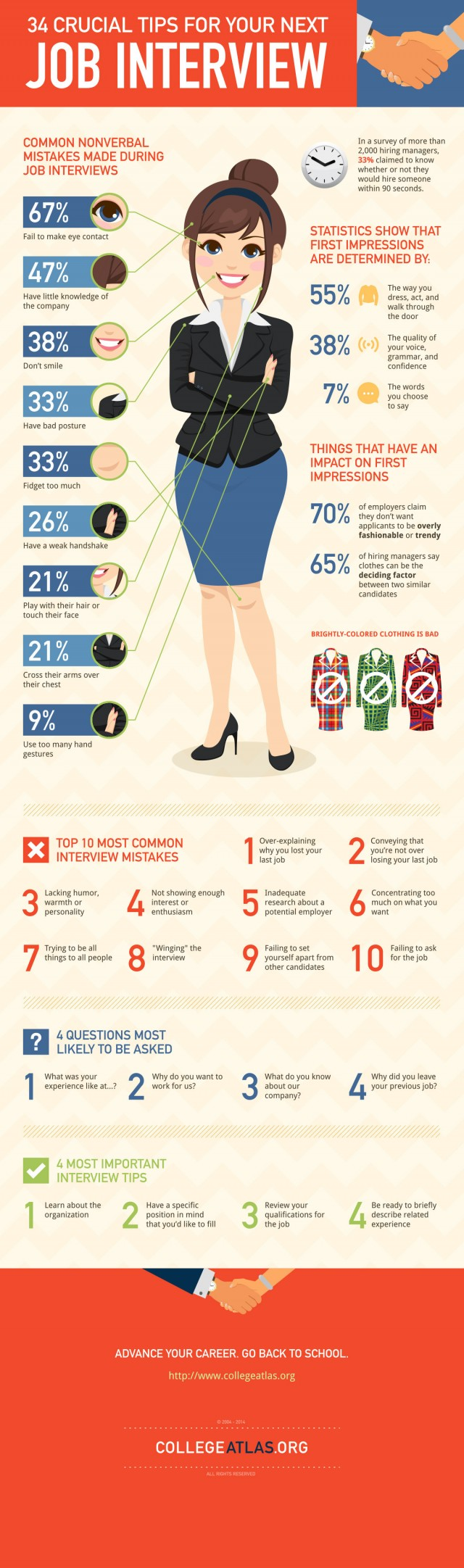Infographic U2013 Tips On How To Succeed In Job Interviews