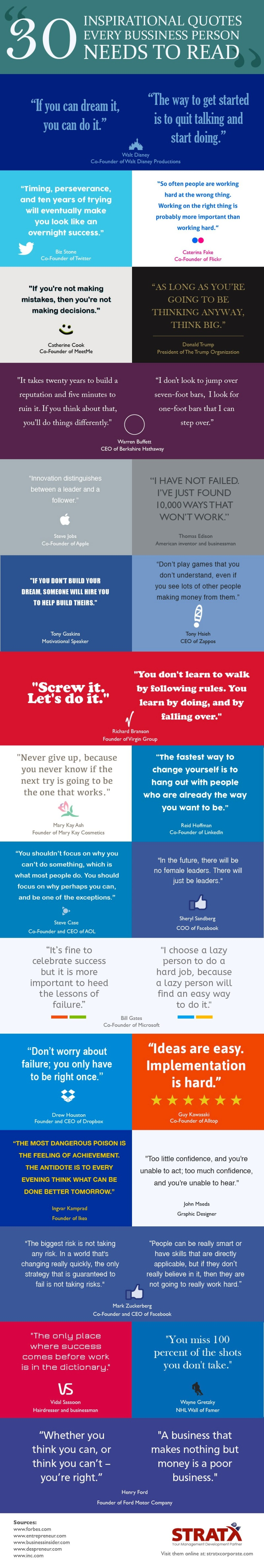 Inspiring Quotes for Entrepreneurs